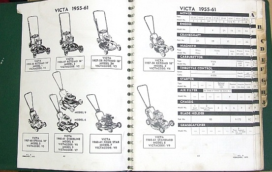 manuals mowers rh ozwrenches com victa mower service manual pdf victa 160cc service manual